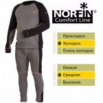 Термобелье NORFIN COMFORT LINE B 01 S