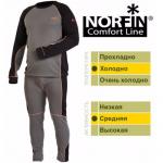Термобелье NORFIN COMFORT LINE B 06 XXXL