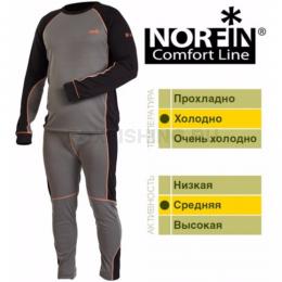 Термобелье NORFIN COMFORT LINE B 02 M
