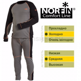 Термобелье NORFIN COMFORT LINE B 04 XL